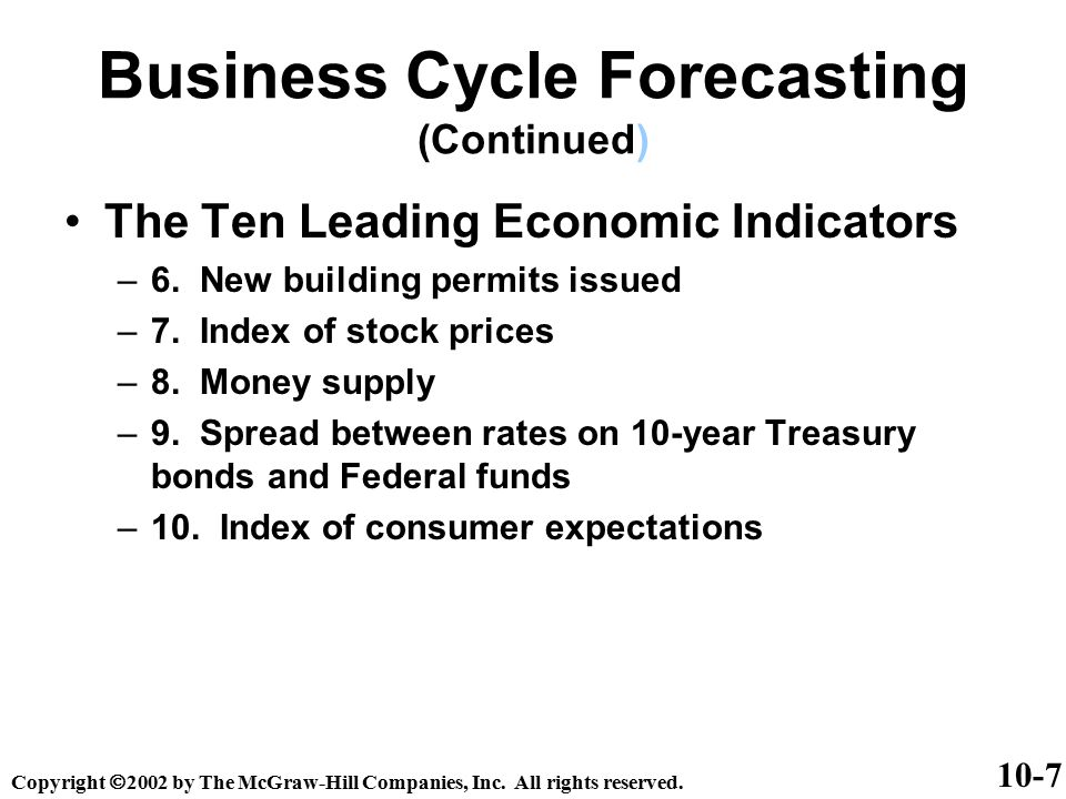 Business Cycle Forecasting (Continued)