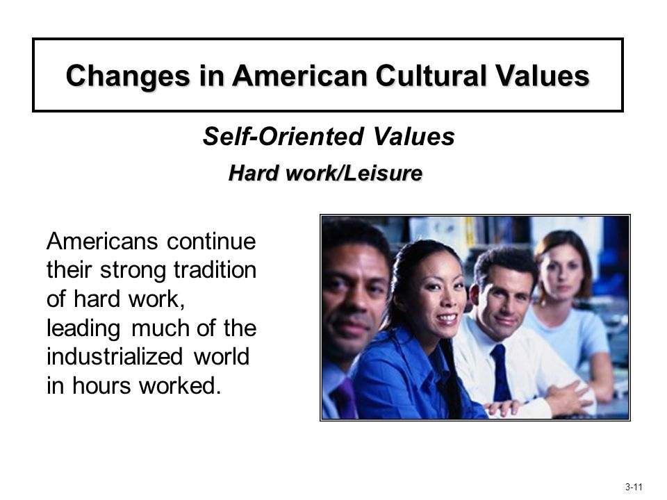 Changes in American Cultural Values