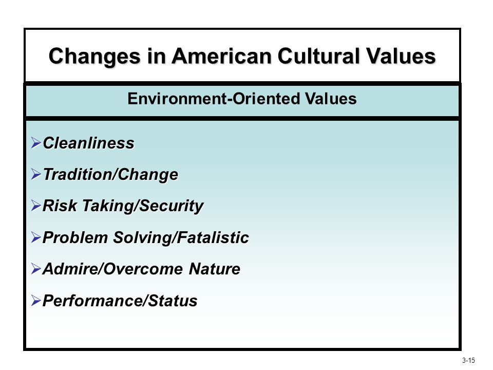 Changes in American Cultural Values Environment-Oriented Values