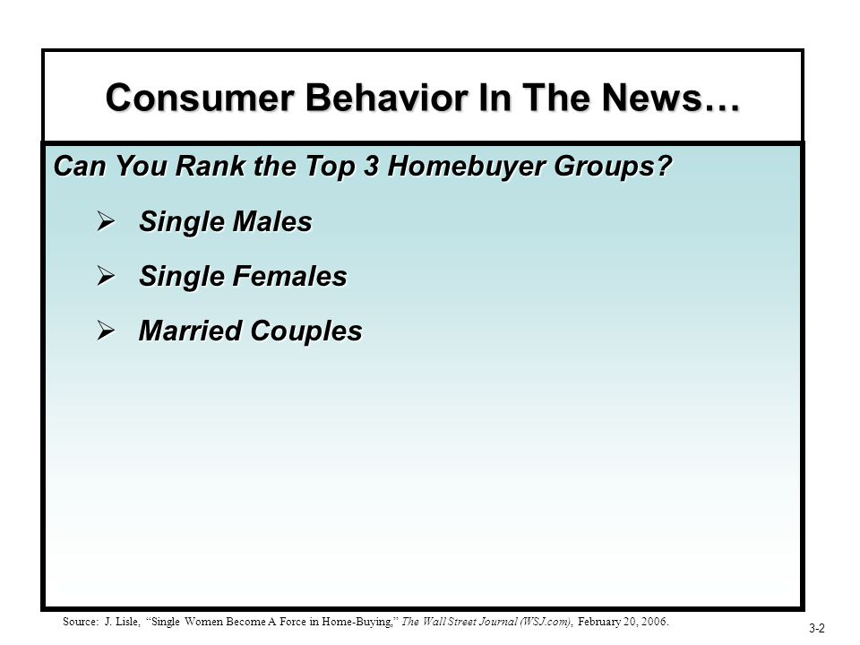 Consumer Behavior In The News…