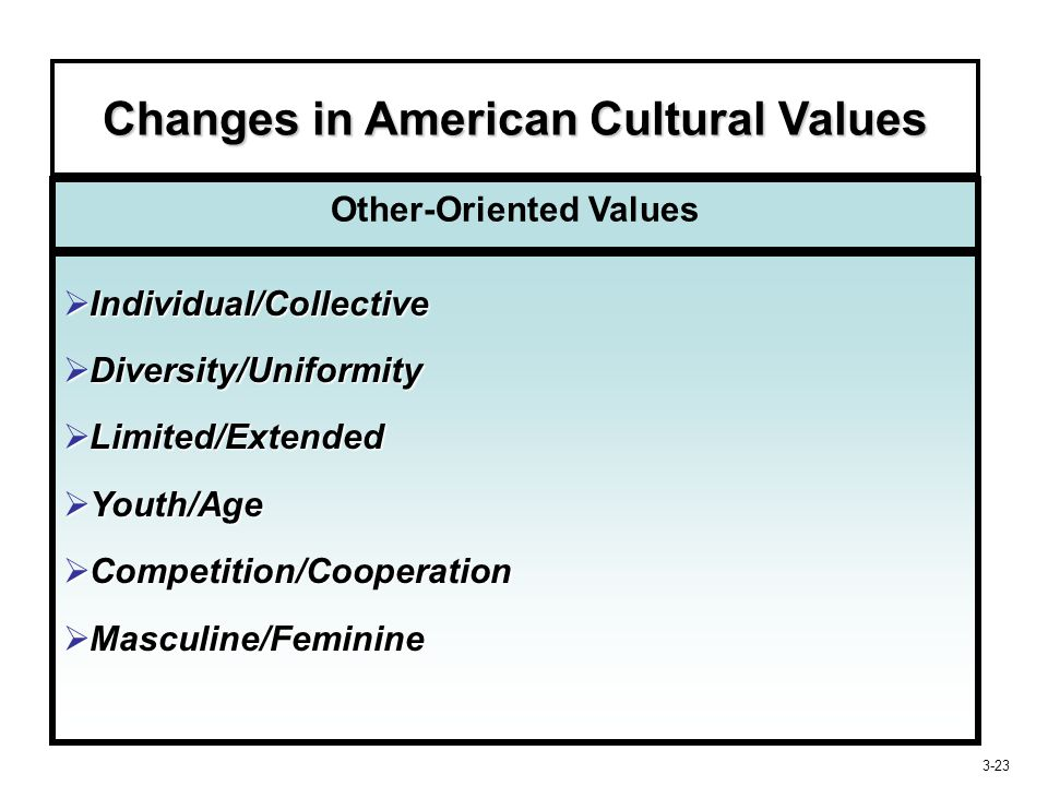 Changes in American Cultural Values Other-Oriented Values