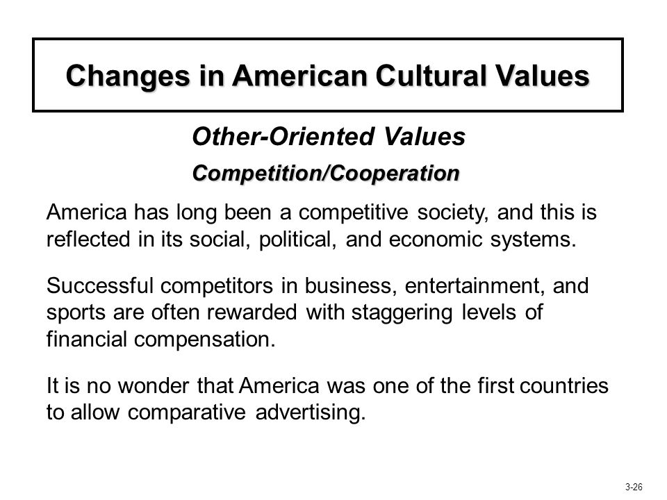 Changes in American Cultural Values Competition/Cooperation