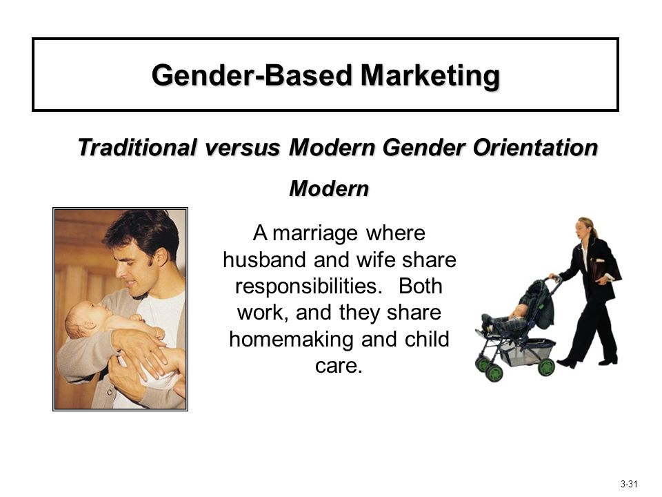 Gender-Based Marketing Traditional versus Modern Gender Orientation