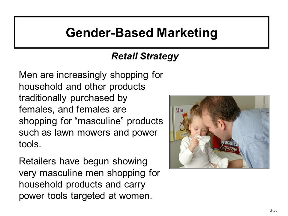 Gender-Based Marketing