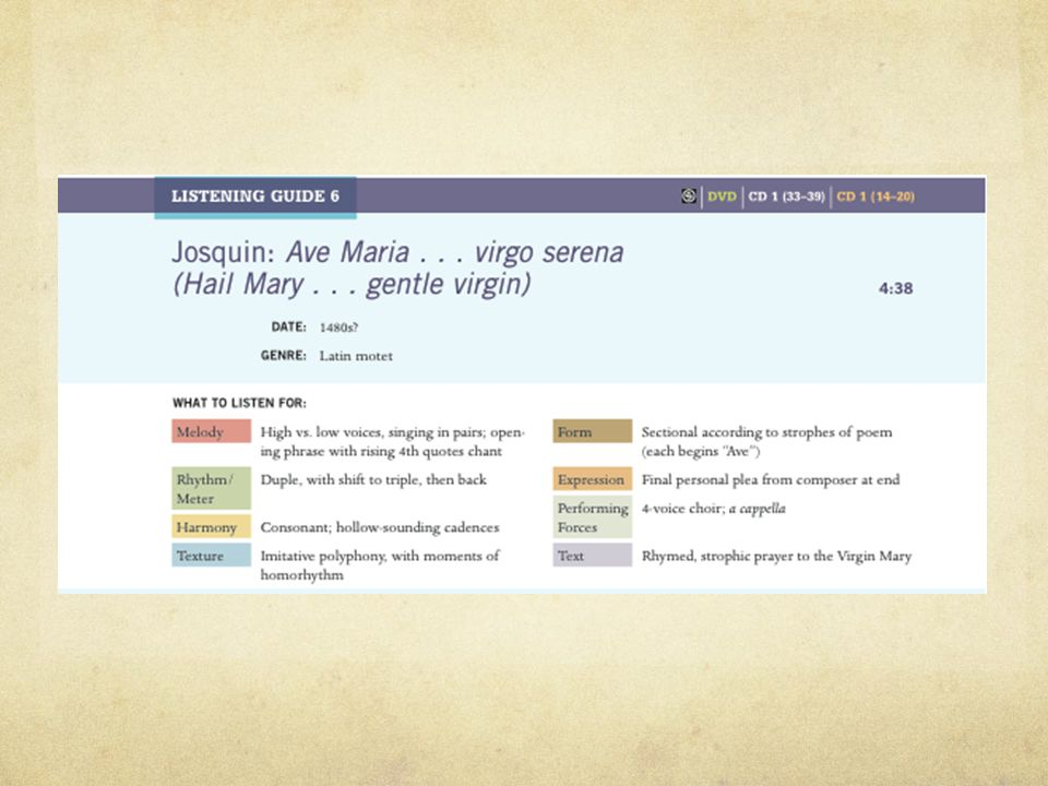 Listening Guide 6—Josquin: Ave Maria . . . Virgo serena