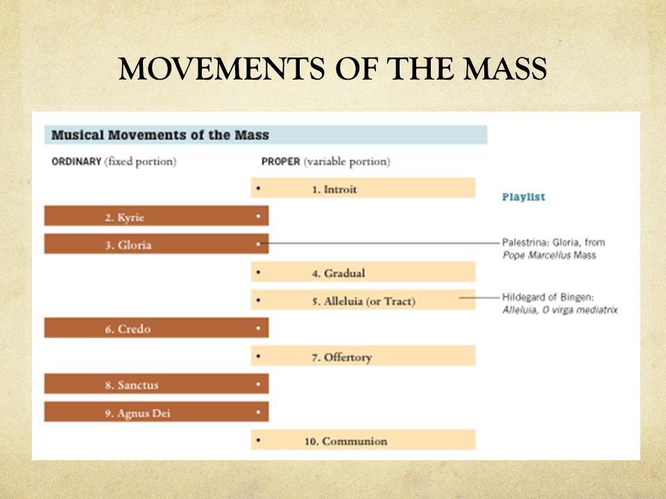 MOVEMENTS OF THE MASS