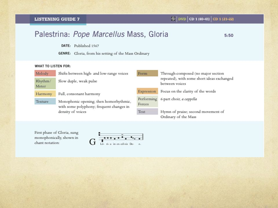 Listening Guide 7—Palestrina: Pope Marcellus Mass, Gloria