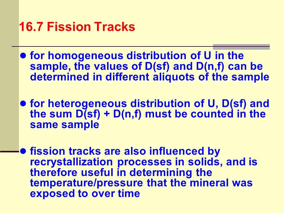 16.7 Fission Tracks