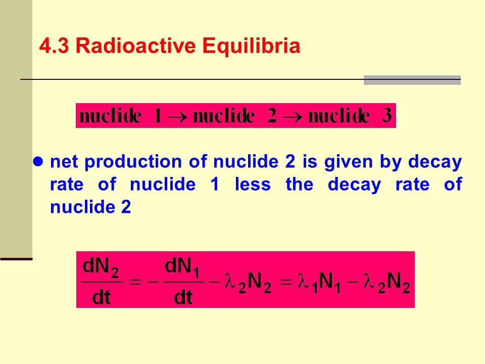 4.3 Radioactive Equilibria