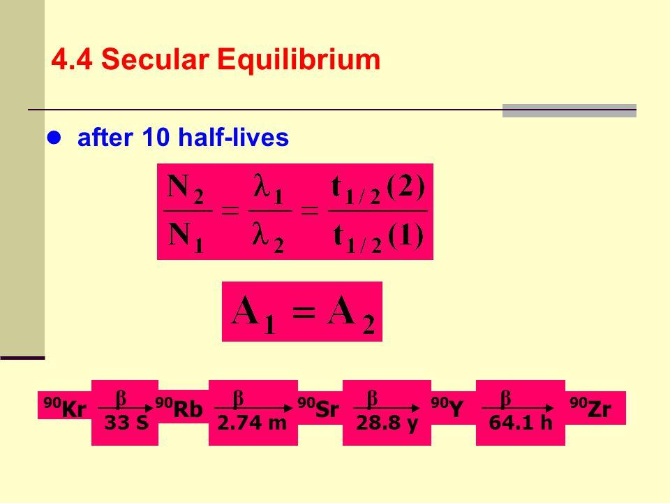 4.4 Secular Equilibrium after 10 half-lives β β β β Kr Rb Sr Y Zr 33 S