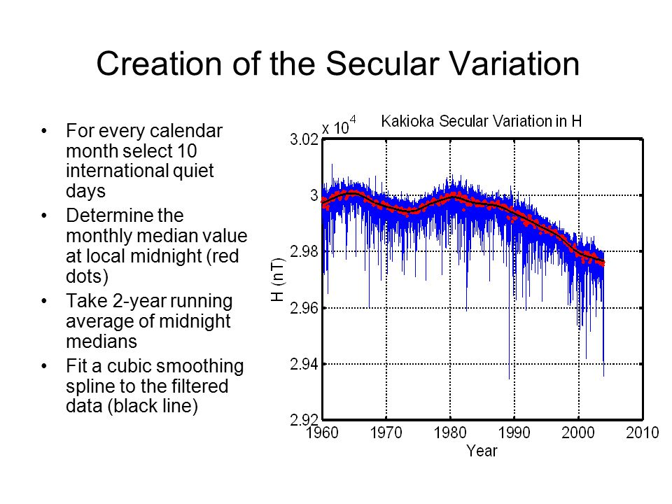 Creation of the Secular Variation