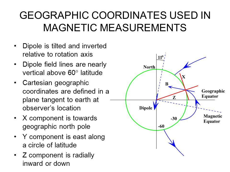 GEOGRAPHIC COORDINATES USED IN MAGNETIC MEASUREMENTS