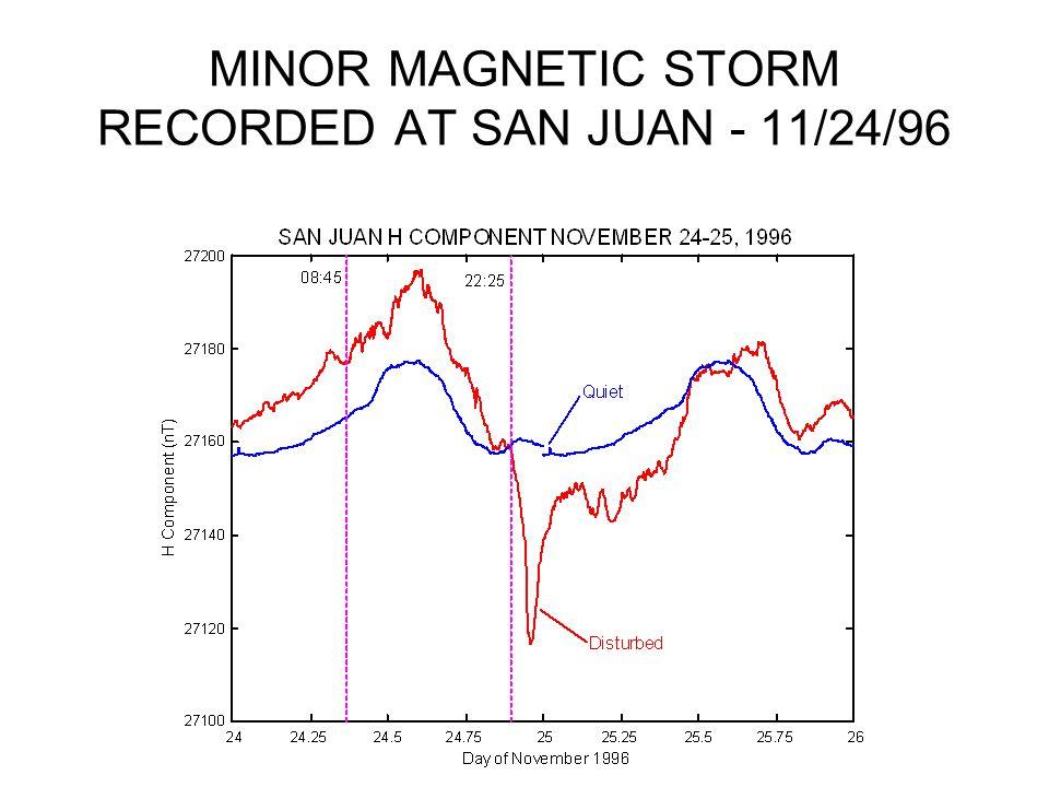 MINOR MAGNETIC STORM RECORDED AT SAN JUAN - 11/24/96