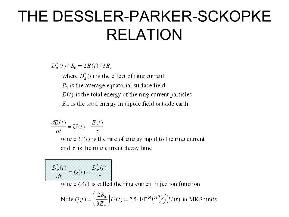 THE DESSLER-PARKER-SCKOPKE RELATION