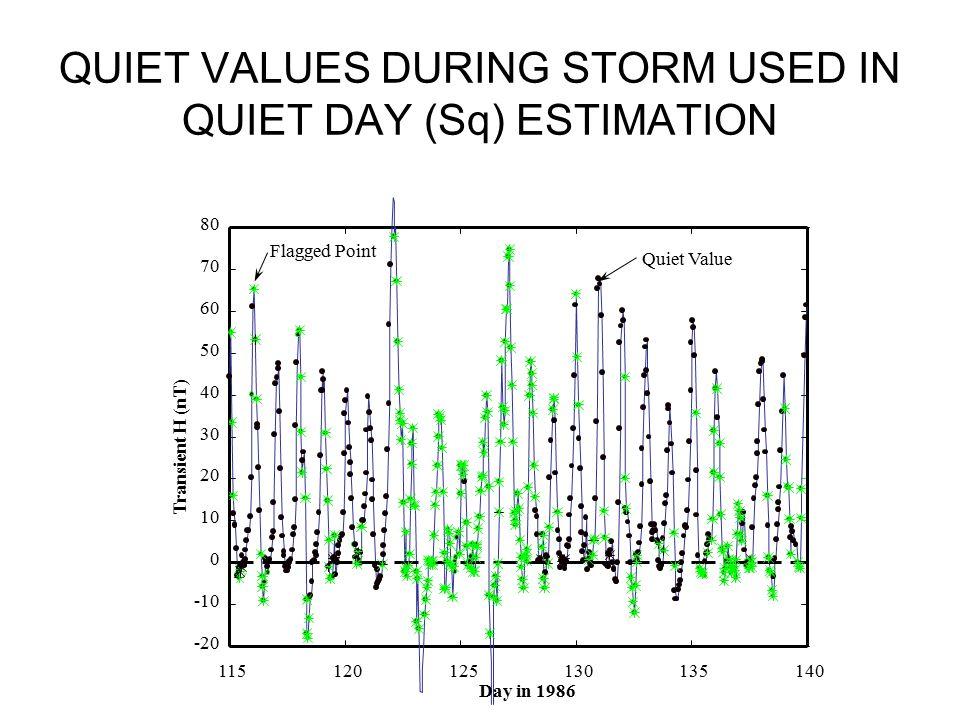 QUIET VALUES DURING STORM USED IN QUIET DAY (Sq) ESTIMATION