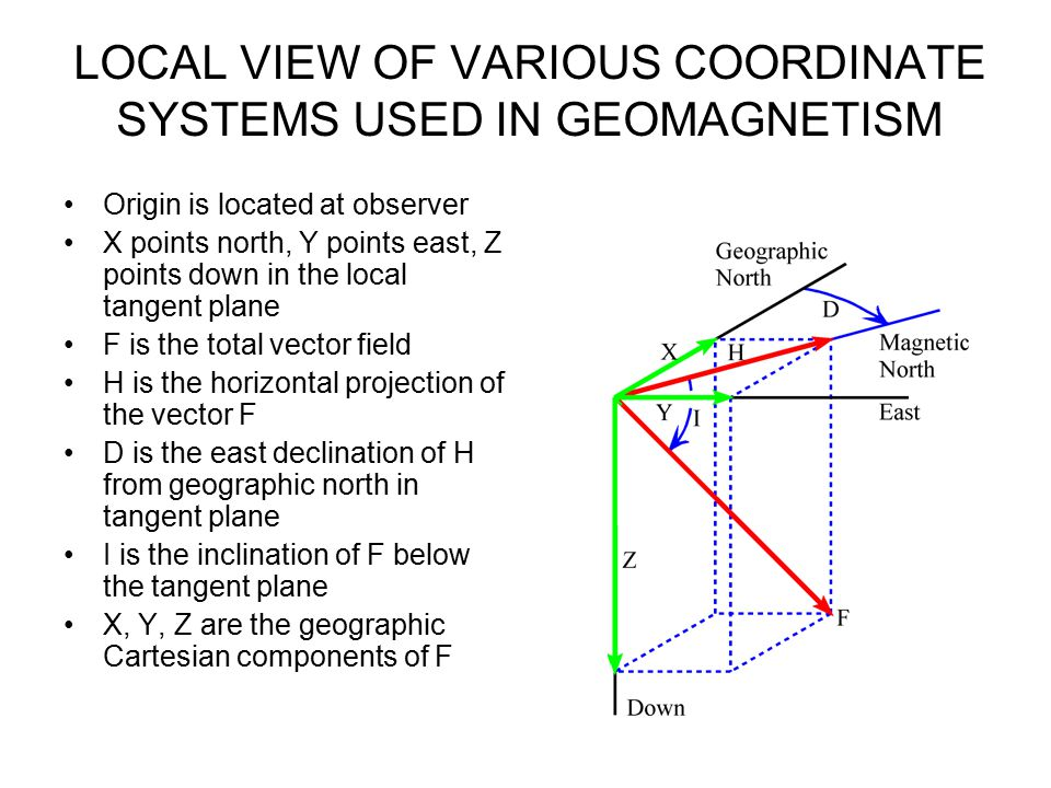 LOCAL VIEW OF VARIOUS COORDINATE SYSTEMS USED IN GEOMAGNETISM
