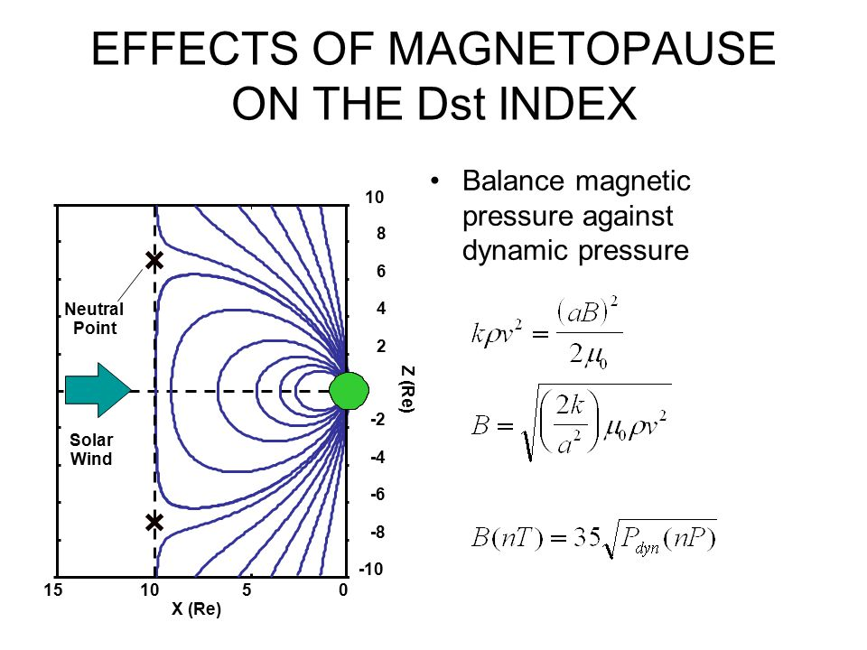 EFFECTS OF MAGNETOPAUSE ON THE Dst INDEX