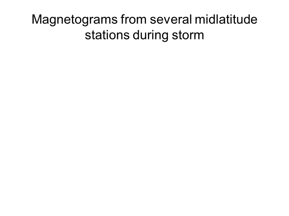 Magnetograms from several midlatitude stations during storm