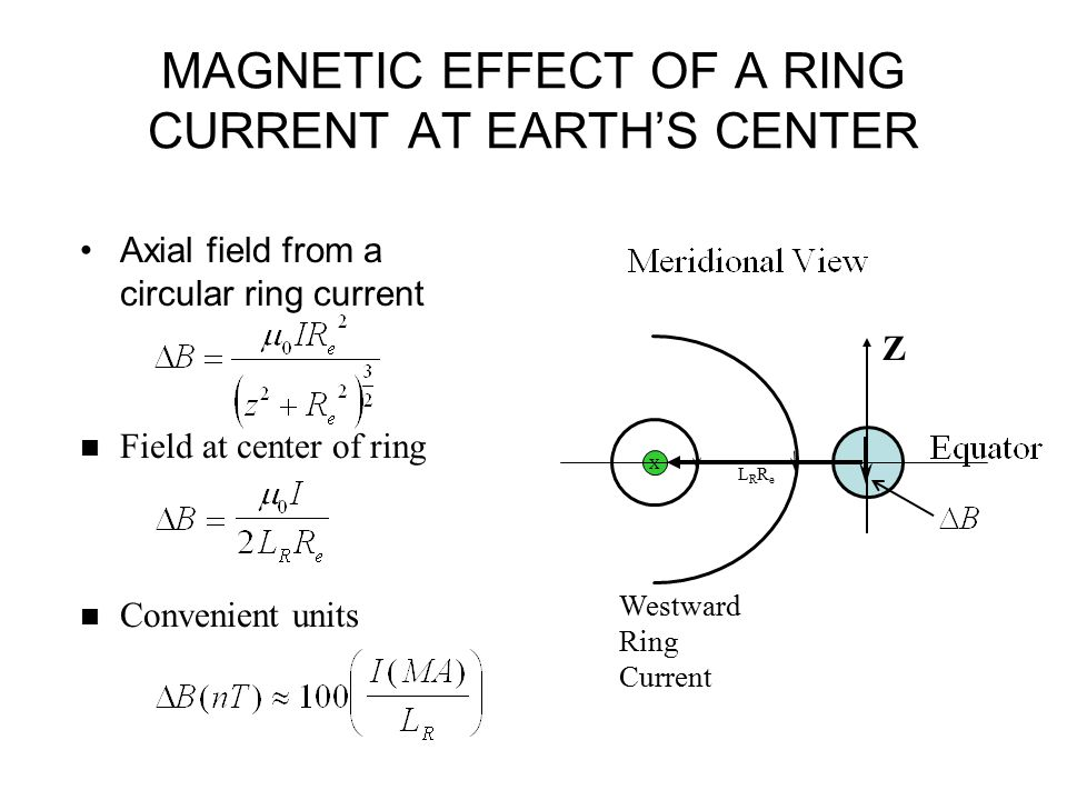 MAGNETIC EFFECT OF A RING CURRENT AT EARTH'S CENTER