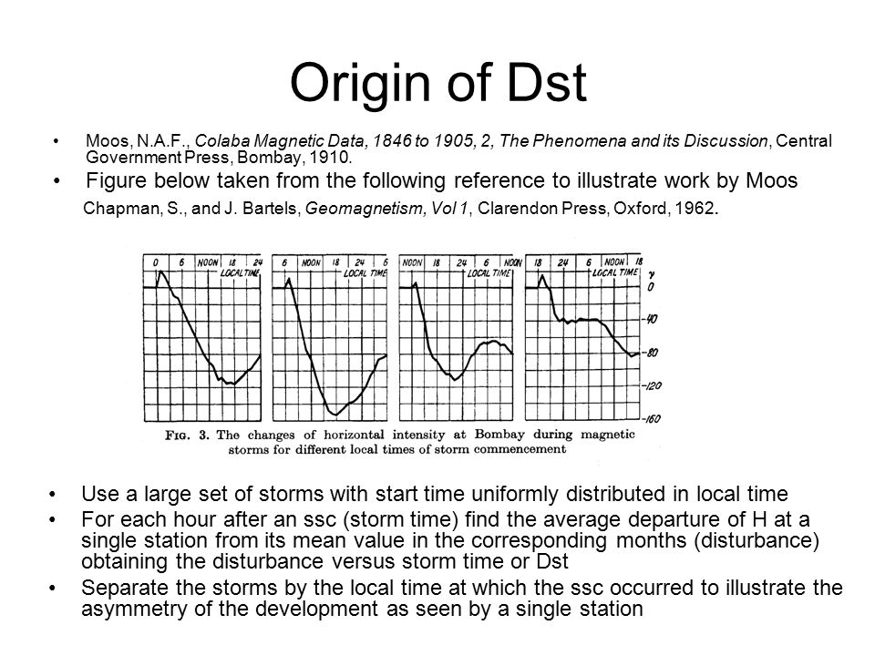 Origin of Dst Moos, N.A.F., Colaba Magnetic Data, 1846 to 1905, 2, The Phenomena and its Discussion, Central Government Press, Bombay, 1910.
