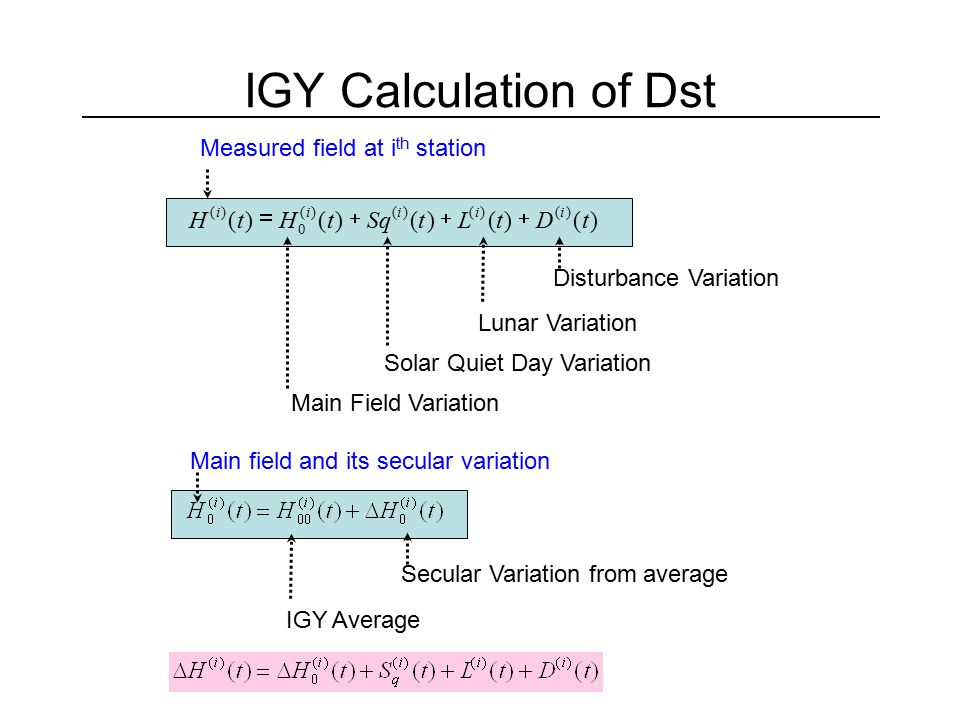 IGY Calculation of Dst Measured field at ith station ) ( t D L Sq H +