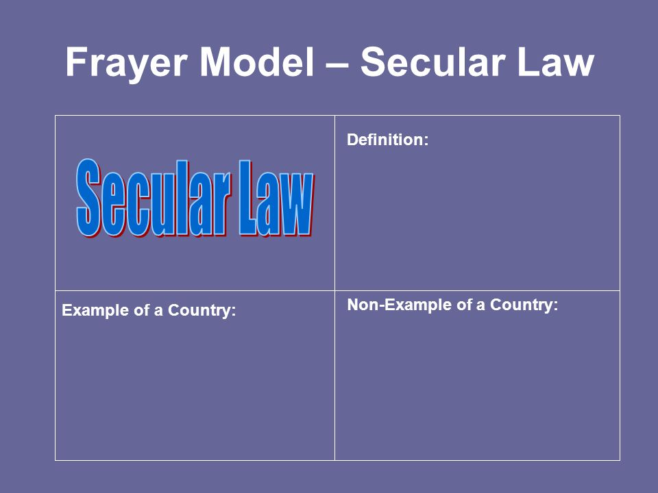 Frayer Model – Secular Law