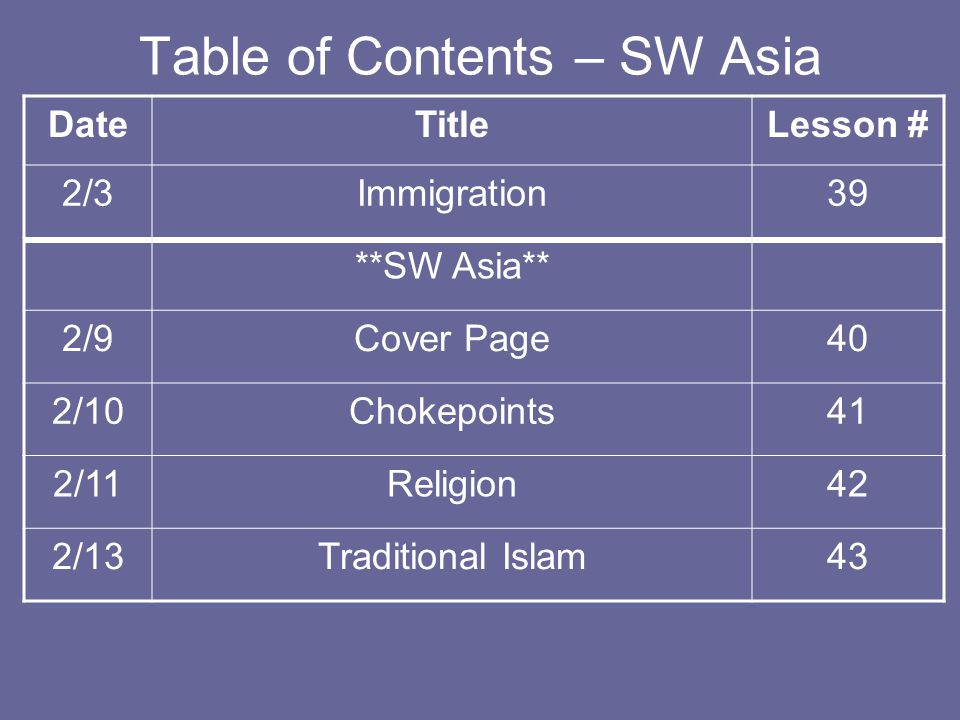 Table of Contents – SW Asia