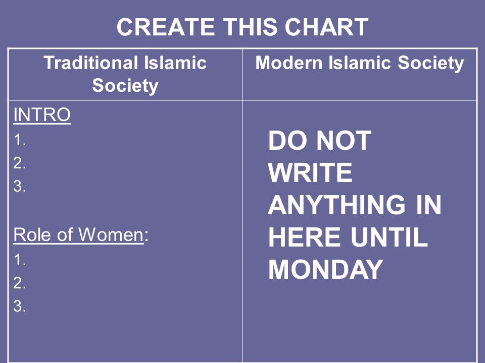 Traditional Islamic Society Modern Islamic Society