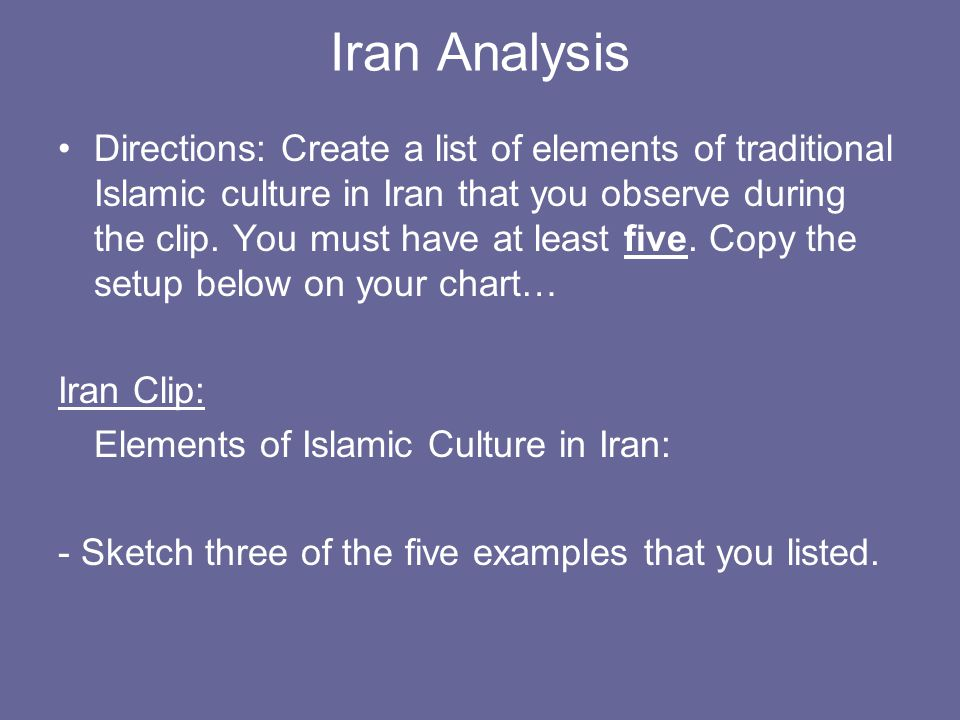 Iran Analysis