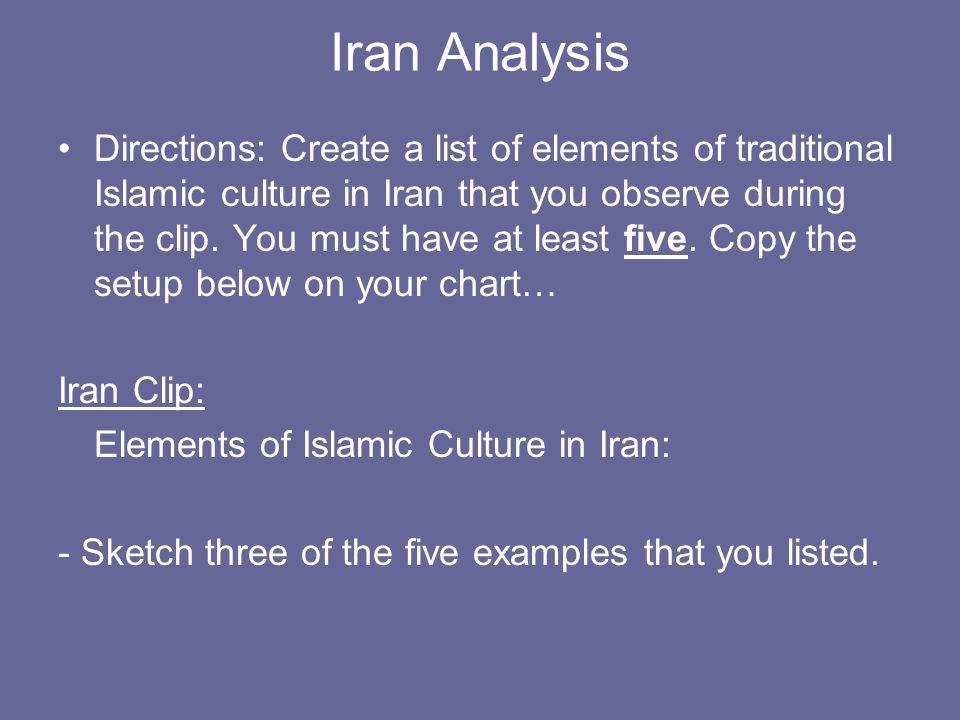 Iran Analysis
