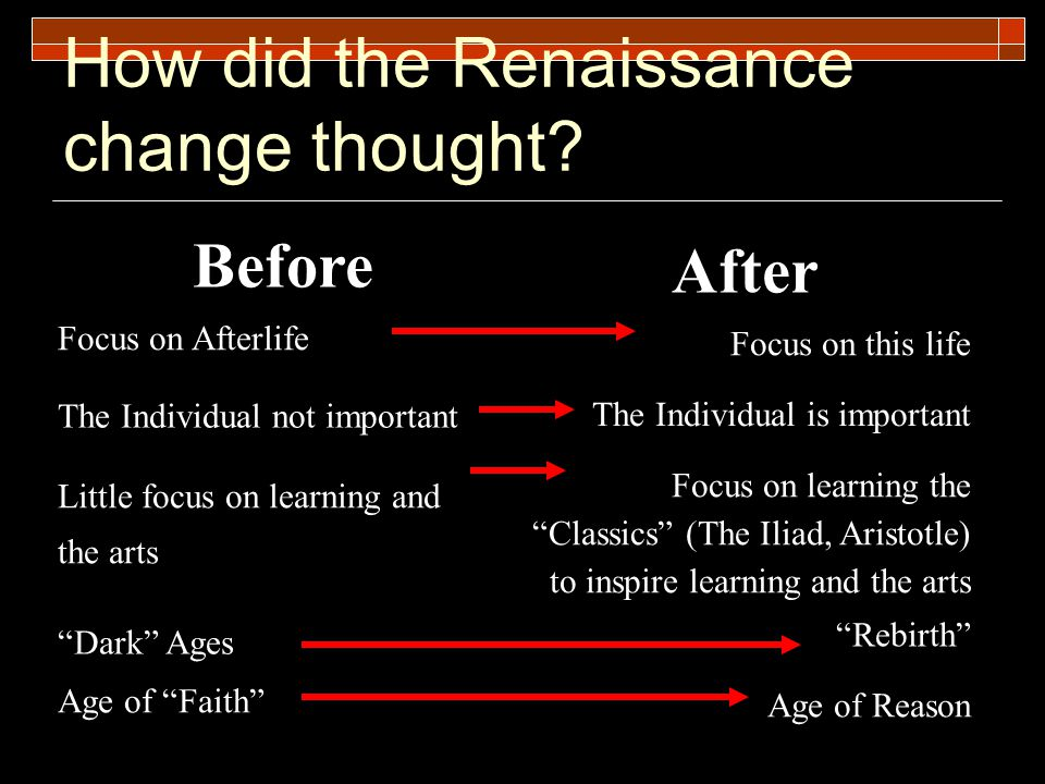 How did the Renaissance change thought