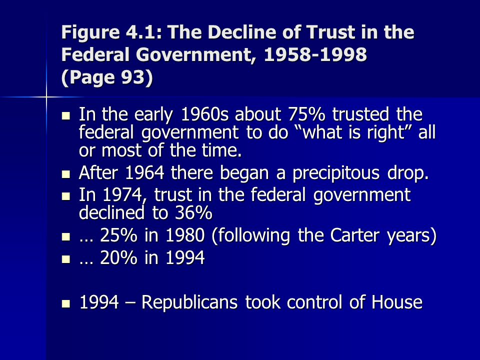 Figure 4.1: The Decline of Trust in the Federal Government, 1958-1998 (Page 93)