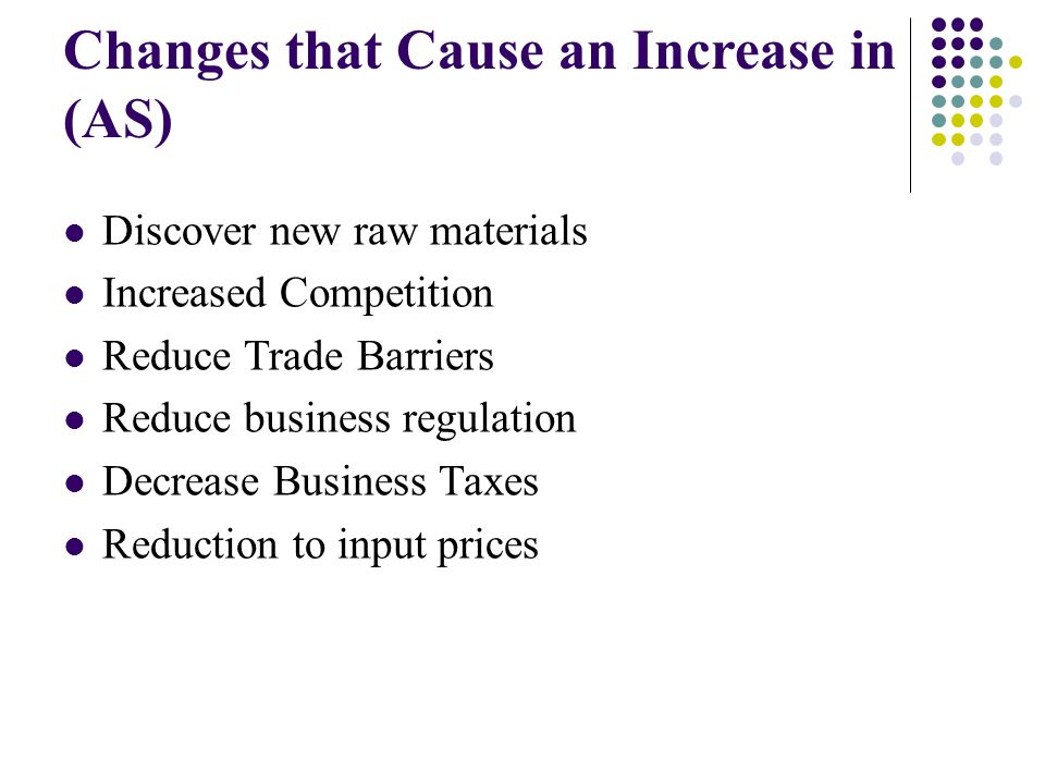 Changes that Cause an Increase in (AS)