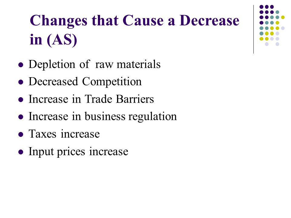 Changes that Cause a Decrease in (AS)