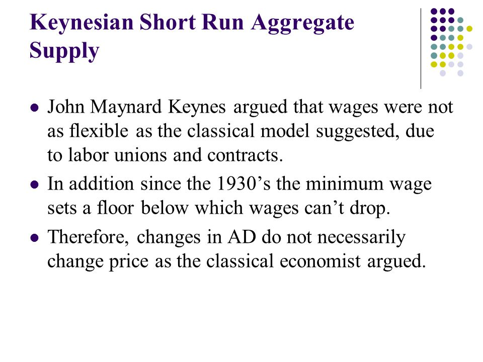 Keynesian Short Run Aggregate Supply