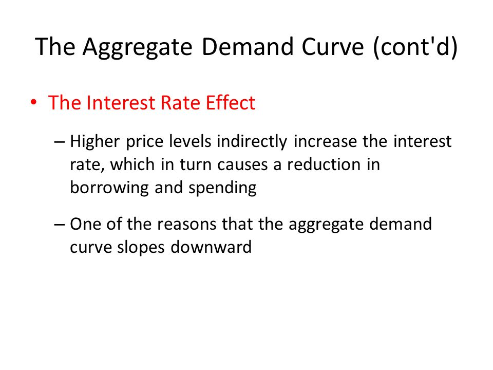 The Aggregate Demand Curve (cont d)