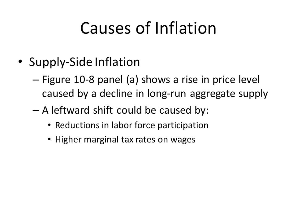Causes of Inflation Supply-Side Inflation