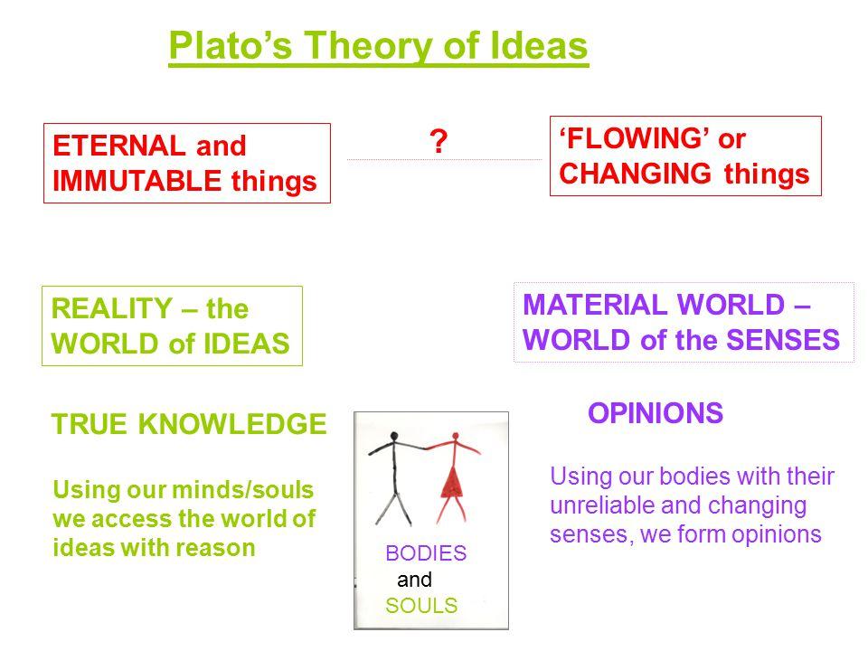 Plato's Theory of Ideas