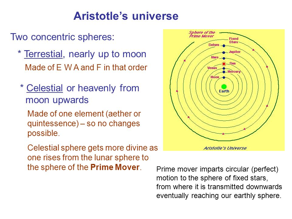 Aristotle's universe Two concentric spheres:
