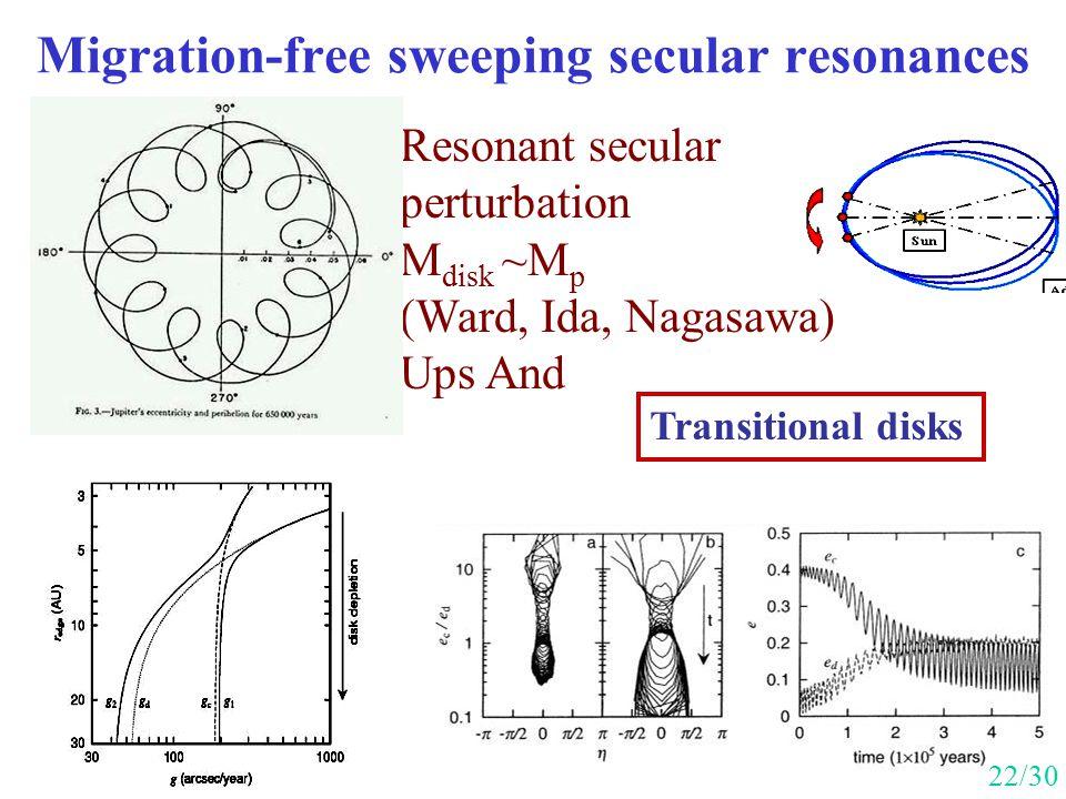 Migration-free sweeping secular resonances