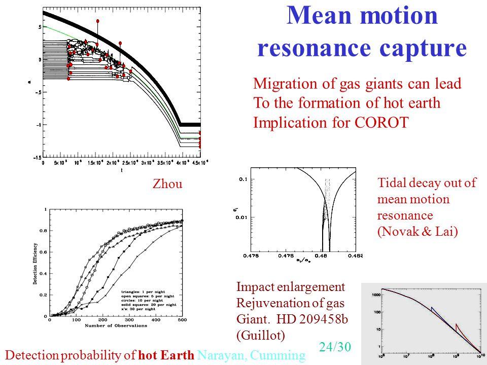 Mean motion resonance capture