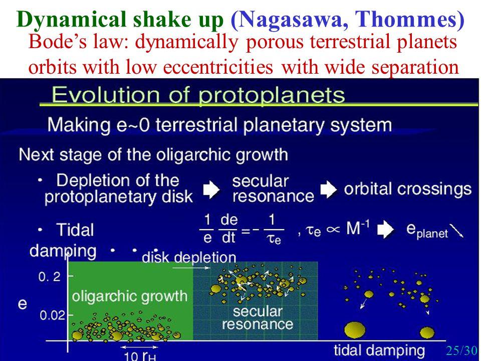 Dynamical shake up (Nagasawa, Thommes)