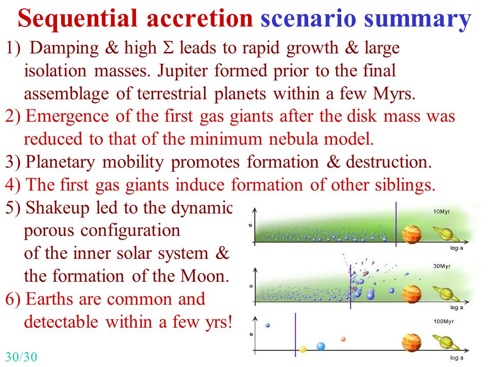 Sequential accretion scenario summary