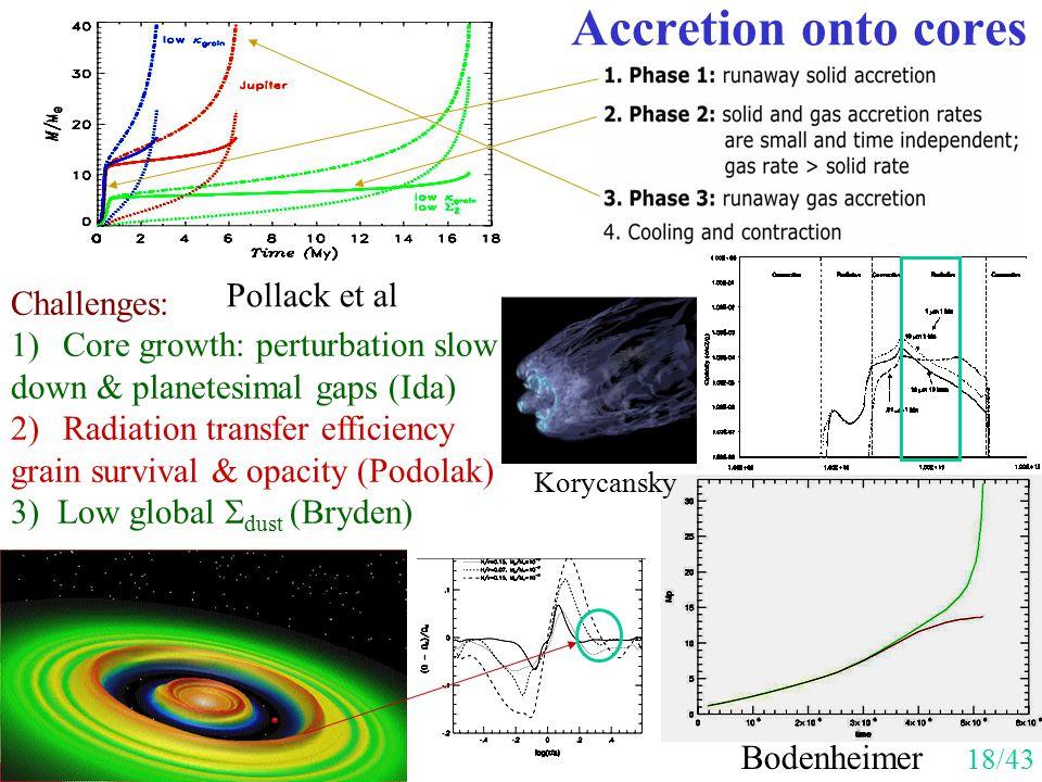 Accretion onto cores Pollack et al Challenges: