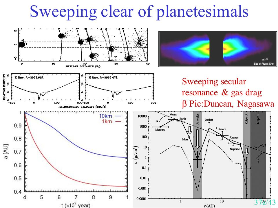 Sweeping clear of planetesimals
