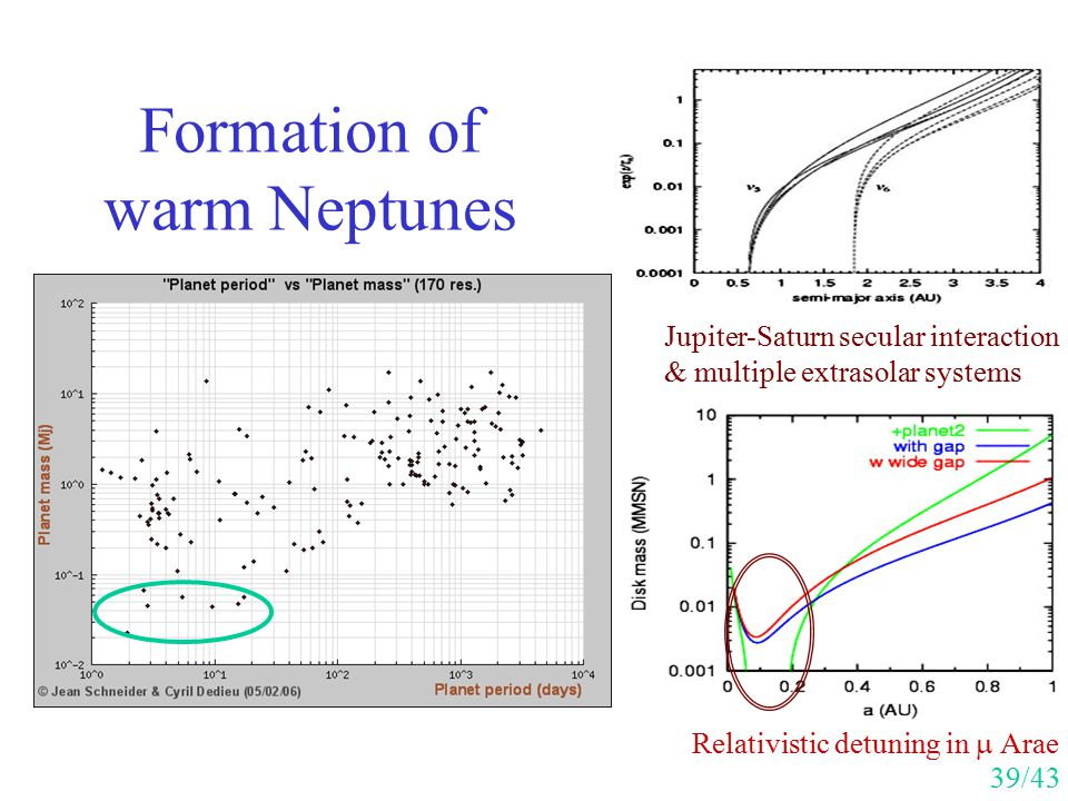Formation of warm Neptunes