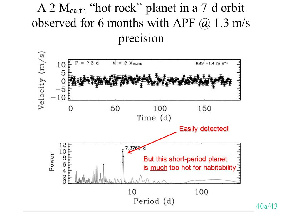 A 2 Mearth hot rock planet in a 7-d orbit observed for 6 months with APF @ 1.3 m/s precision