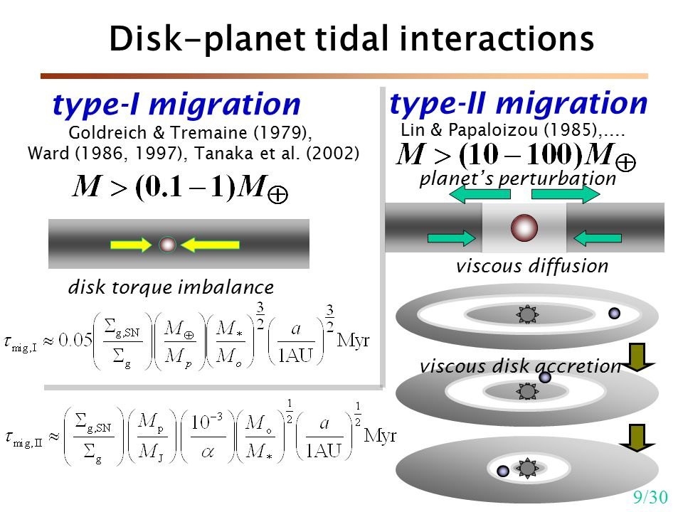 Disk-planet tidal interactions