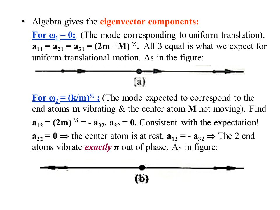 Algebra gives the eigenvector components: