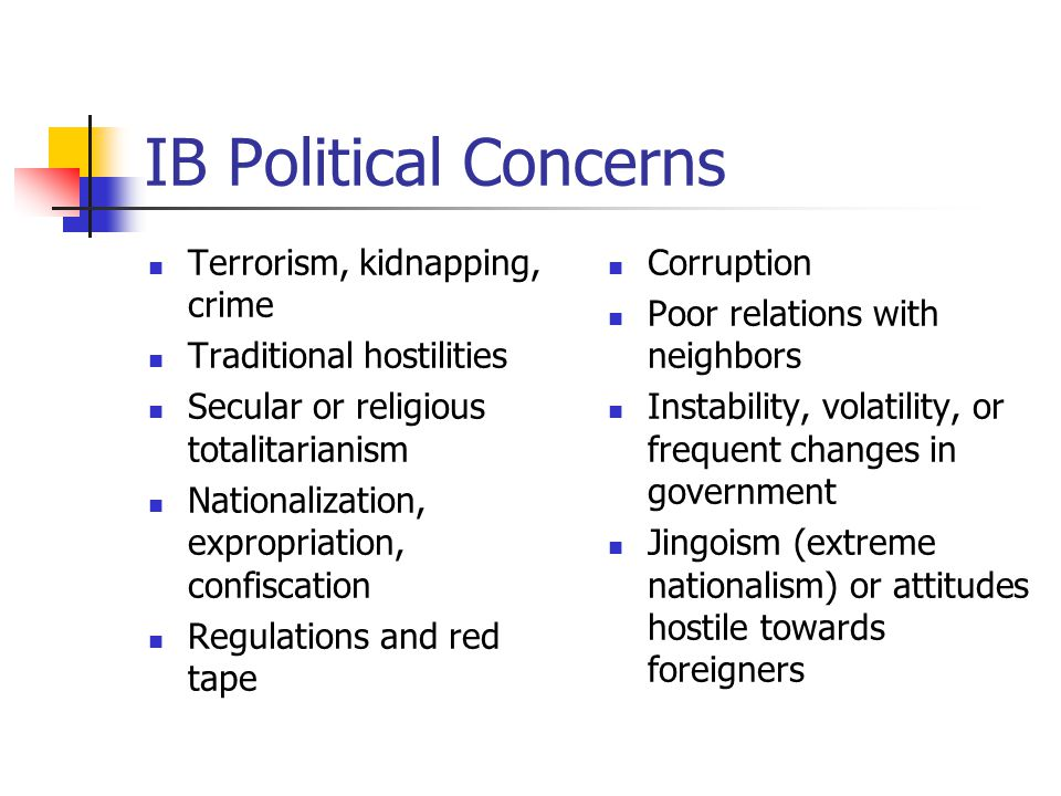 IB Political Concerns Terrorism, kidnapping, crime